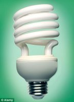 The medical experts refuse use low energy lightbulbs